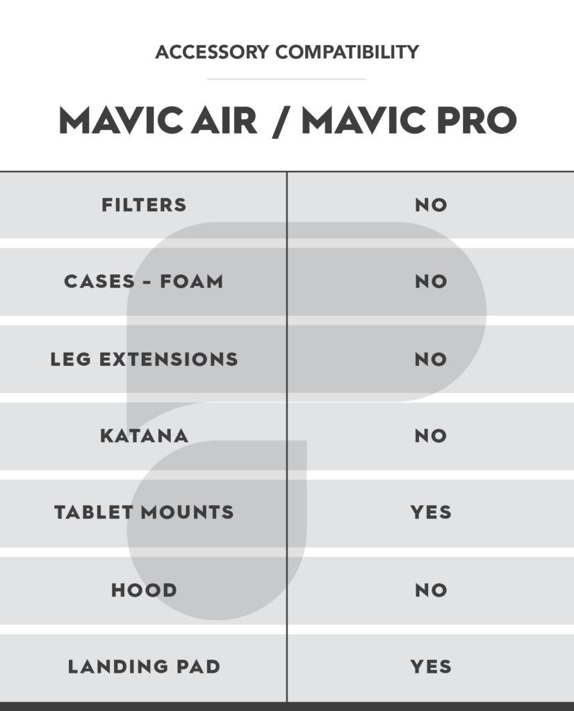 DJI Mavic Air Accessory Compatibility